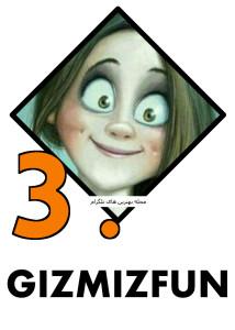 gizmizfun