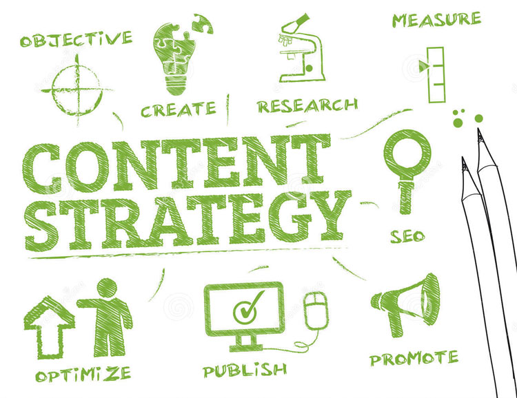شروع استراتژی محتوایی