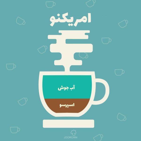 انواع قهوه: امریکنو