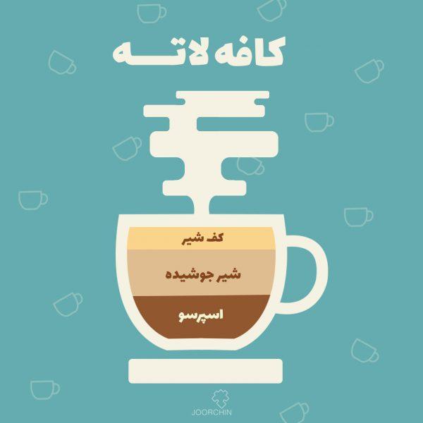 کافه لاته