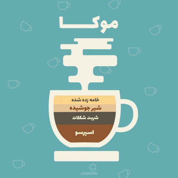 انواع قهوه: موکا