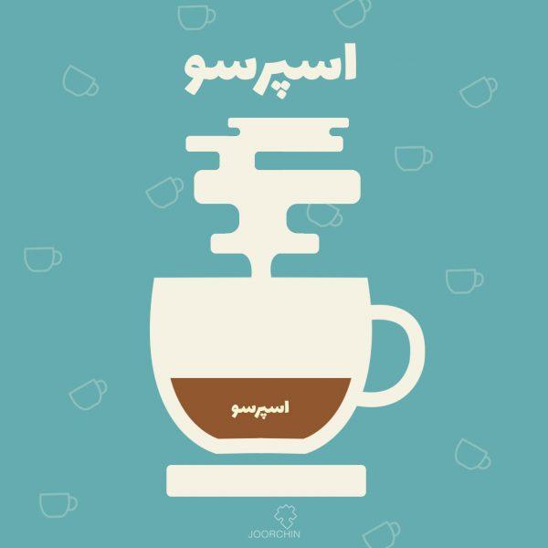 انواع قهوه: اسپرسو